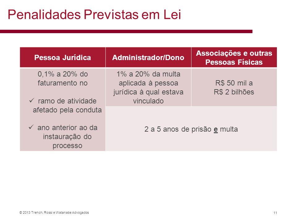 © 2013 Trench, Rossi e Watanabe Advogados 11 Penalidades Previstas em Lei Pessoa JurídicaAdministrador/Dono Associações e outras Pessoas Físicas 0,1%