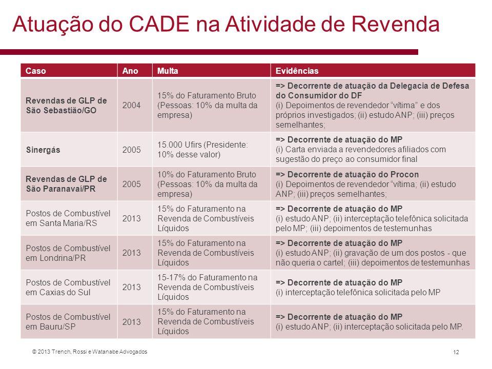 © 2013 Trench, Rossi e Watanabe Advogados 12 CasoAnoMultaEvidências Revendas de GLP de São Sebastião/GO 2004 15% do Faturamento Bruto (Pessoas: 10% da