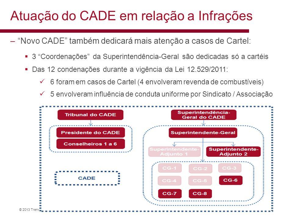 © 2013 Trench, Rossi e Watanabe Advogados –Novo CADE também dedicará mais atenção a casos de Cartel: 3 Coordenações da Superintendência-Geral são dedi