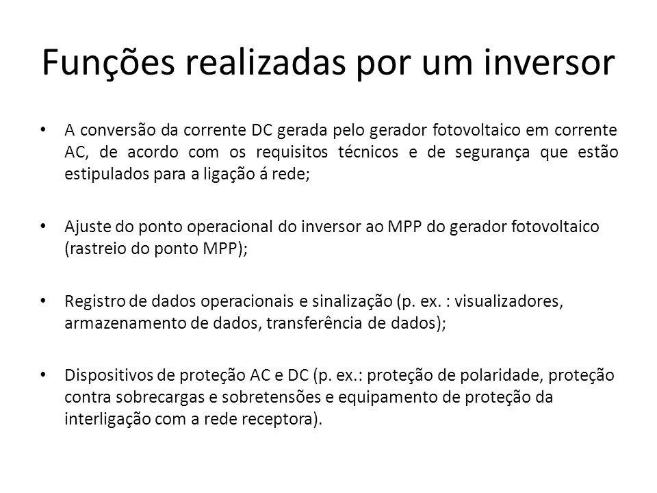 Funções realizadas por um inversor A conversão da corrente DC gerada pelo gerador fotovoltaico em corrente AC, de acordo com os requisitos técnicos e