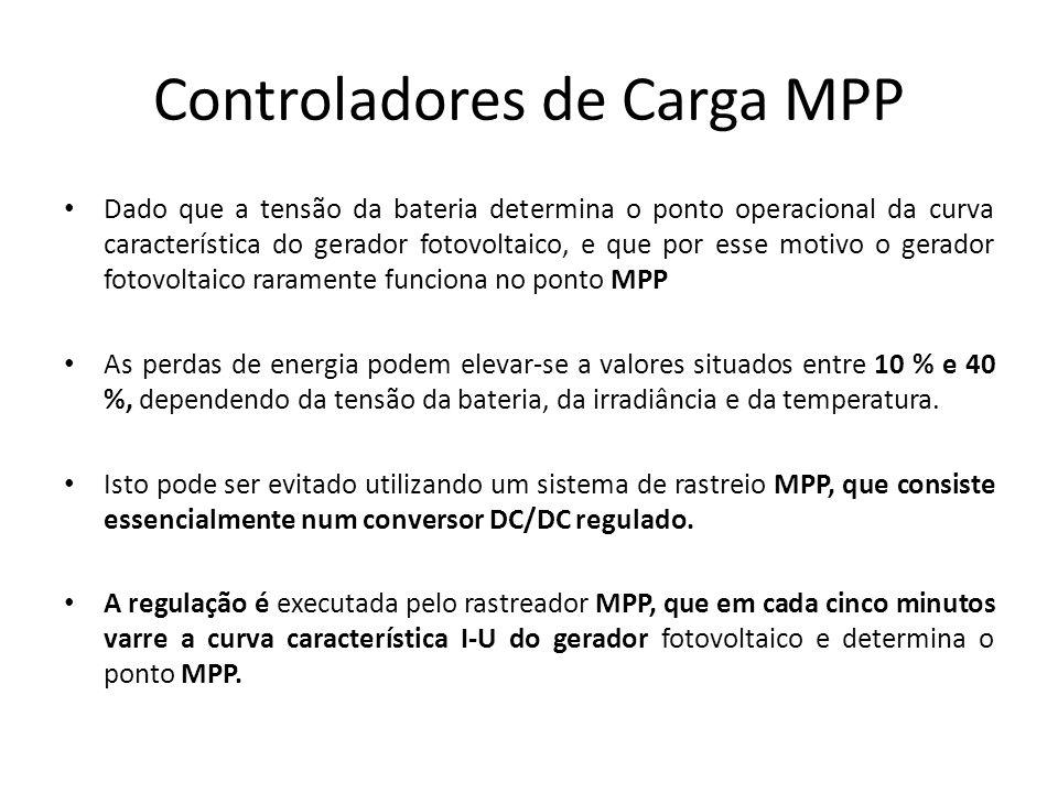 Controladores de Carga MPP Dado que a tensão da bateria determina o ponto operacional da curva característica do gerador fotovoltaico, e que por esse