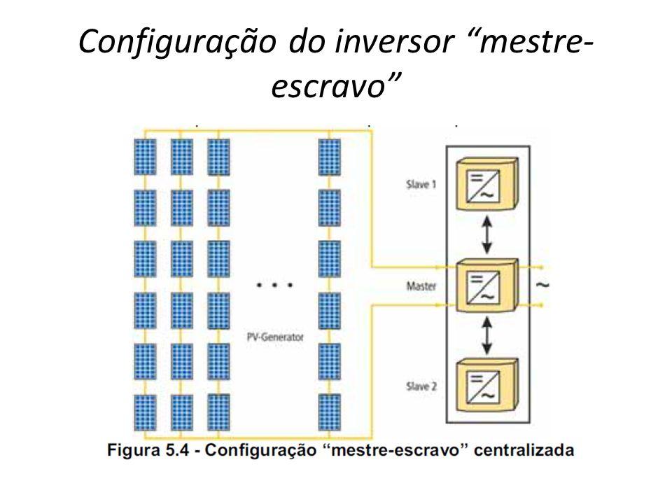 Configuração do inversor mestre- escravo
