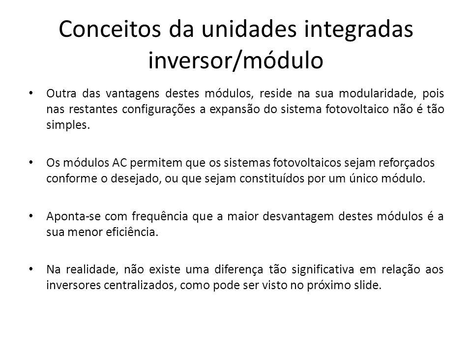 Conceitos da unidades integradas inversor/módulo Outra das vantagens destes módulos, reside na sua modularidade, pois nas restantes configurações a ex