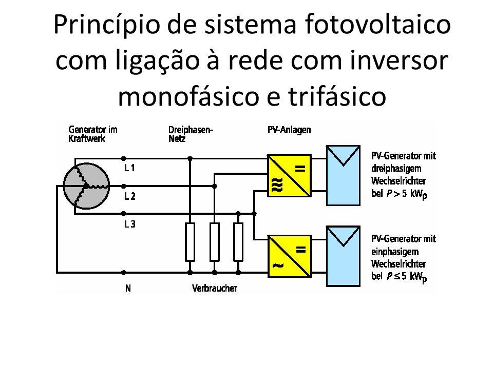 Princípio de sistema fotovoltaico com ligação à rede com inversor monofásico e trifásico