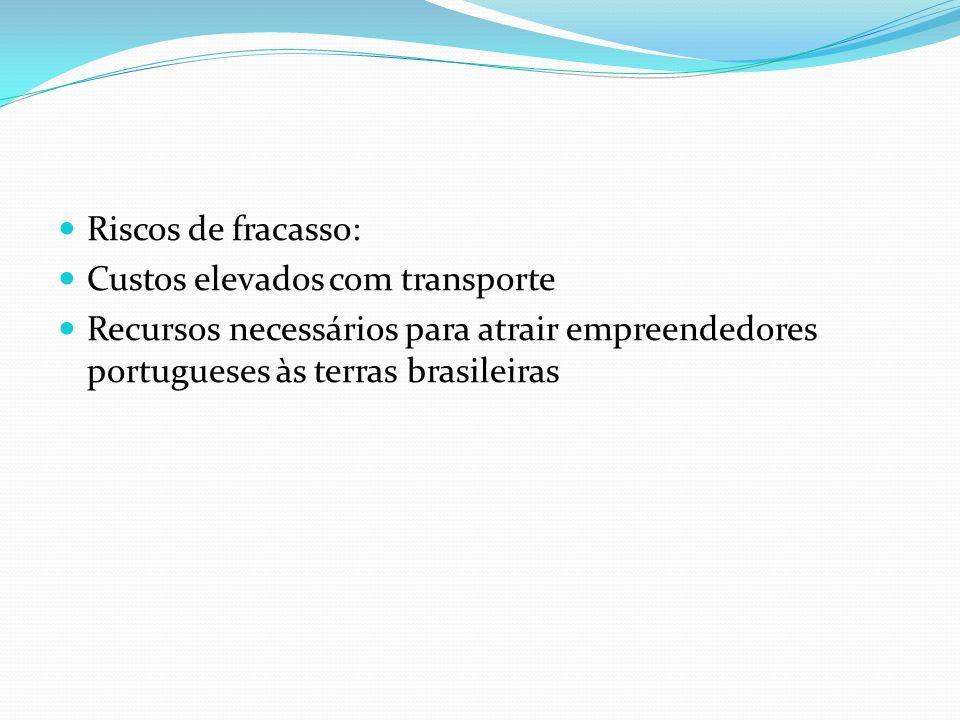 Riscos de fracasso: Custos elevados com transporte Recursos necessários para atrair empreendedores portugueses às terras brasileiras