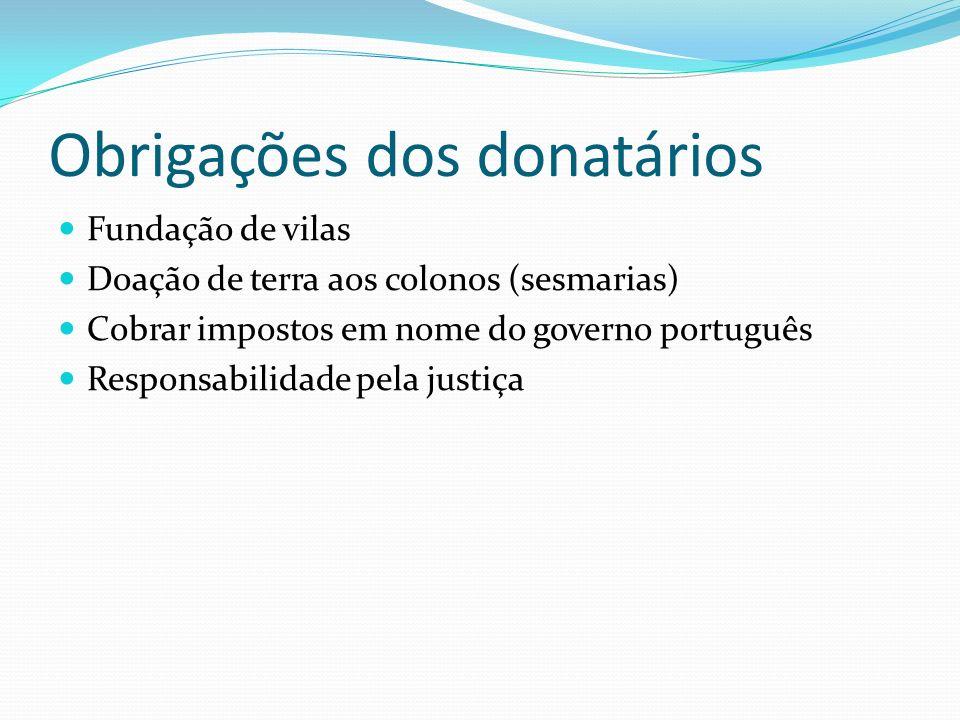 Obrigações dos donatários Fundação de vilas Doação de terra aos colonos (sesmarias) Cobrar impostos em nome do governo português Responsabilidade pela justiça