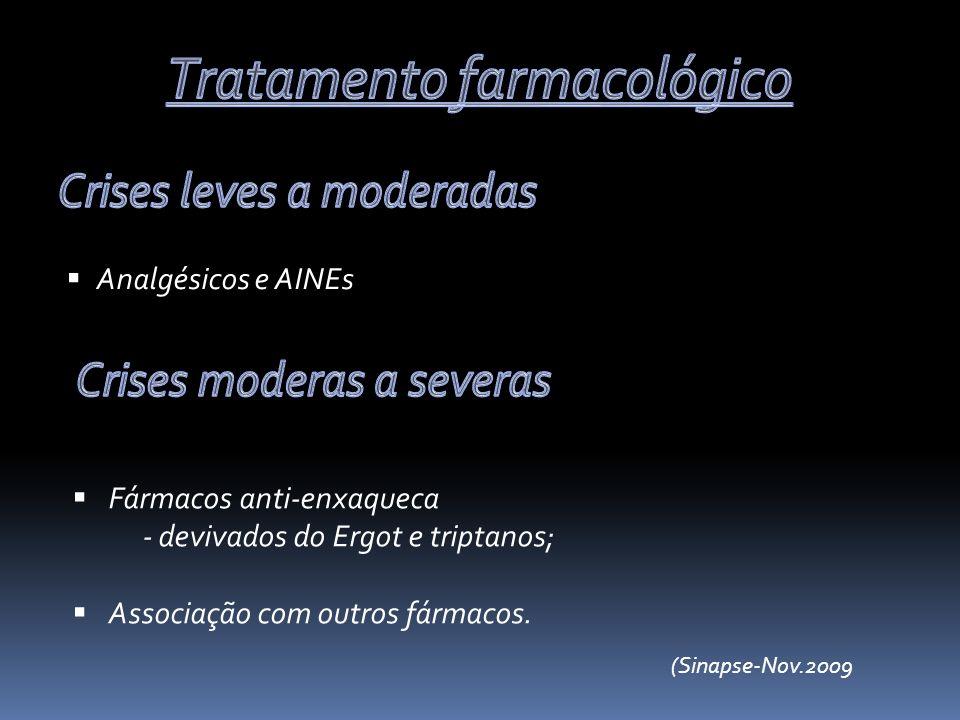 Analgésicos e AINEs Fármacos anti-enxaqueca - devivados do Ergot e triptanos; Associação com outros fármacos. (Sinapse-Nov.2009