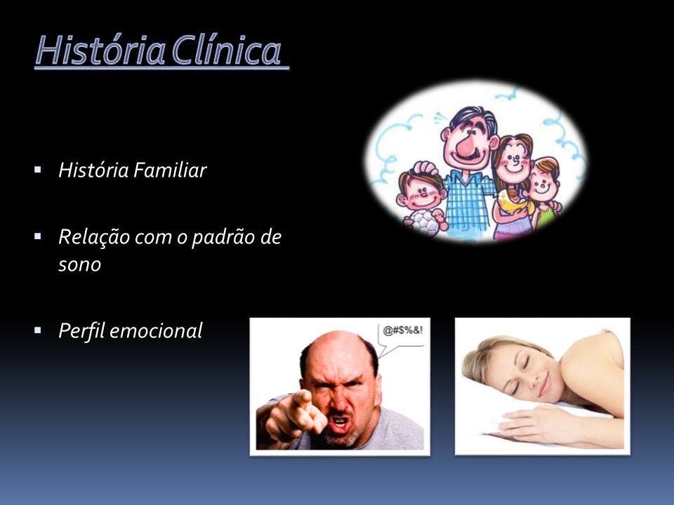 História Familiar Relação com o padrão de sono Perfil emocional