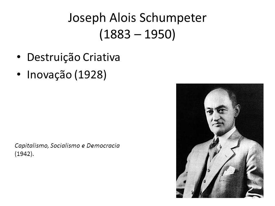 15/19 Joseph Alois Schumpeter (1883 – 1950) Destruição Criativa Inovação (1928) Capitalismo, Socialismo e Democracia (1942).