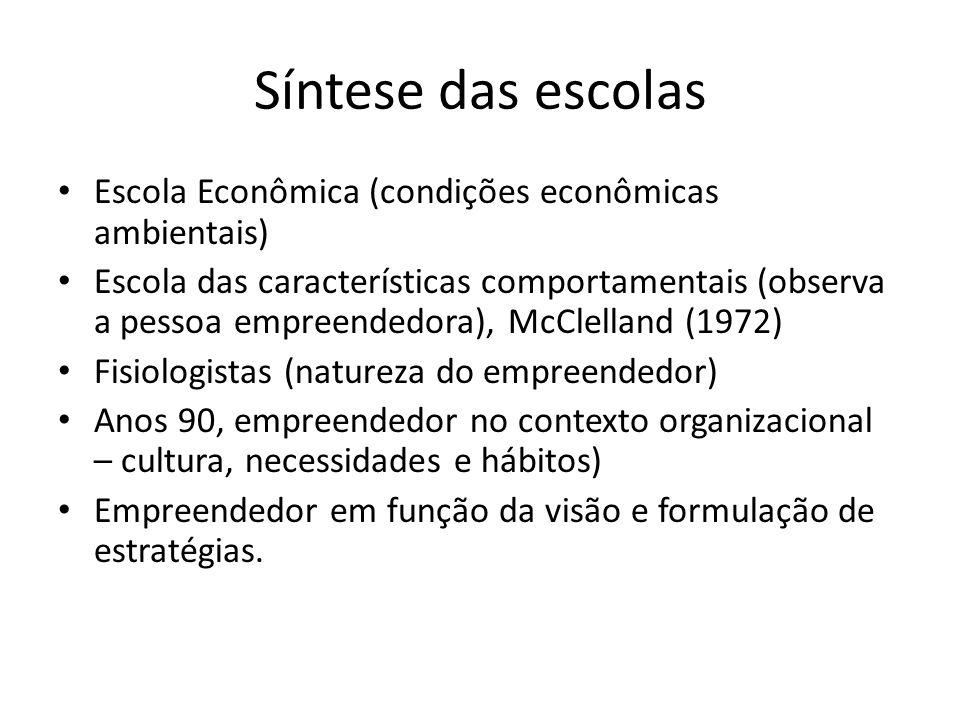 Síntese das escolas Escola Econômica (condições econômicas ambientais) Escola das características comportamentais (observa a pessoa empreendedora), Mc
