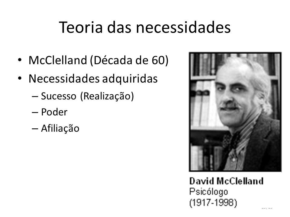 19/19 19/31 Teoria das necessidades McClelland (Década de 60) Necessidades adquiridas – Sucesso (Realização) – Poder – Afiliação