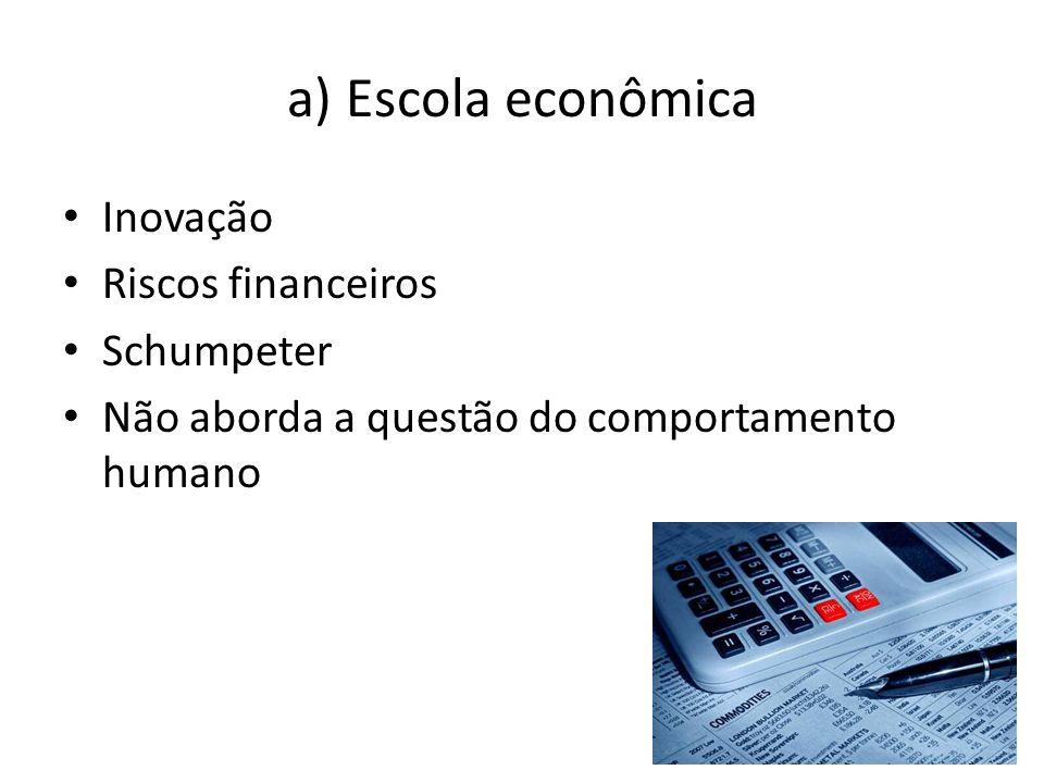 20/19 a) Escola econômica Inovação Riscos financeiros Schumpeter Não aborda a questão do comportamento humano