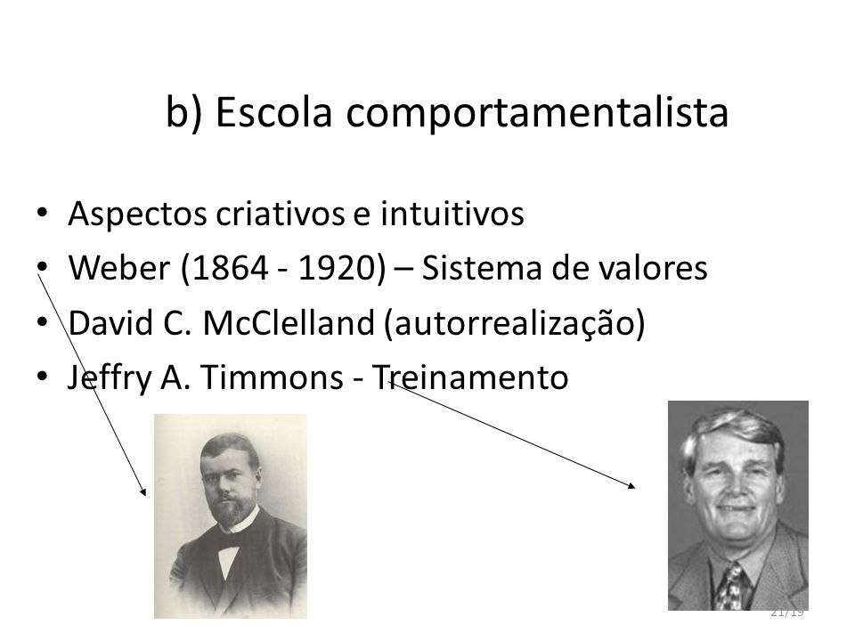 21/19 b) Escola comportamentalista Aspectos criativos e intuitivos Weber (1864 - 1920) – Sistema de valores David C. McClelland (autorrealização) Jeff