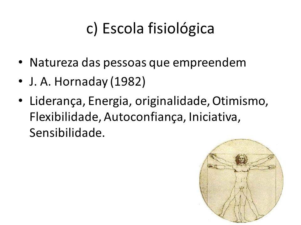 22/19 c) Escola fisiológica Natureza das pessoas que empreendem J. A. Hornaday (1982) Liderança, Energia, originalidade, Otimismo, Flexibilidade, Auto