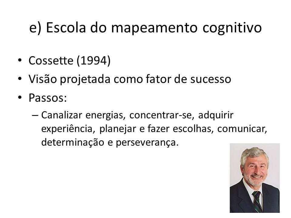 24/19 e) Escola do mapeamento cognitivo Cossette (1994) Visão projetada como fator de sucesso Passos: – Canalizar energias, concentrar-se, adquirir ex