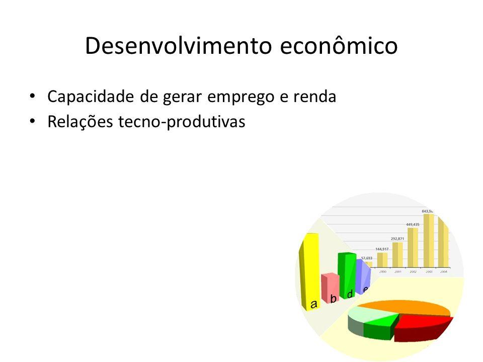 26/23 Desenvolvimento econômico Capacidade de gerar emprego e renda Relações tecno-produtivas