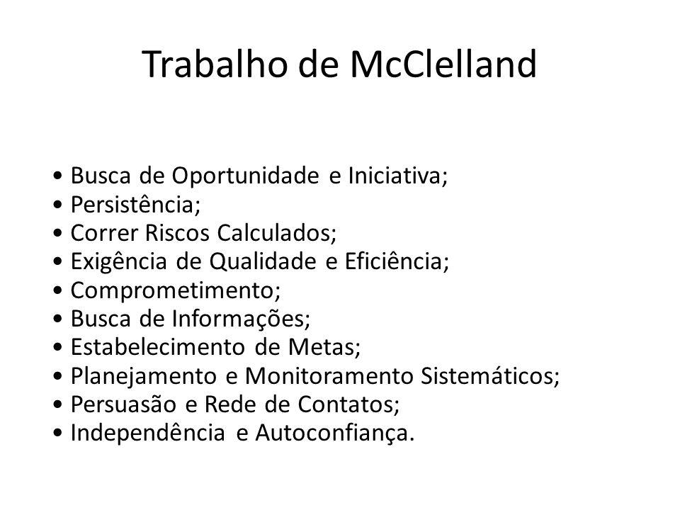 Trabalho de McClelland Busca de Oportunidade e Iniciativa; Persistência; Correr Riscos Calculados; Exigência de Qualidade e Eficiência; Comprometiment