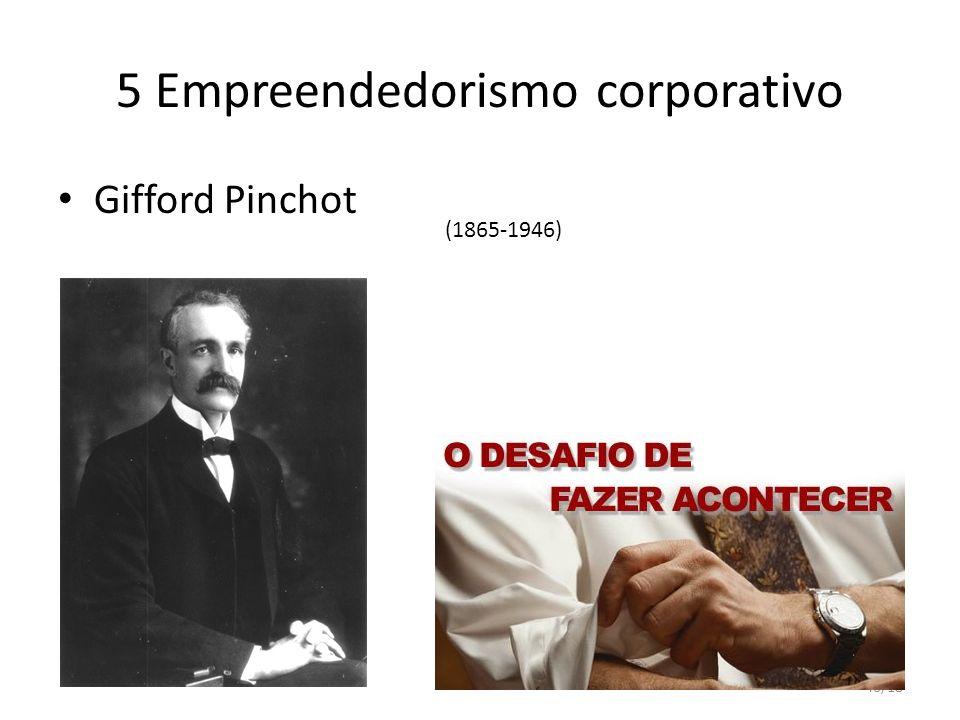 46/18 5 Empreendedorismo corporativo Gifford Pinchot (1865-1946)