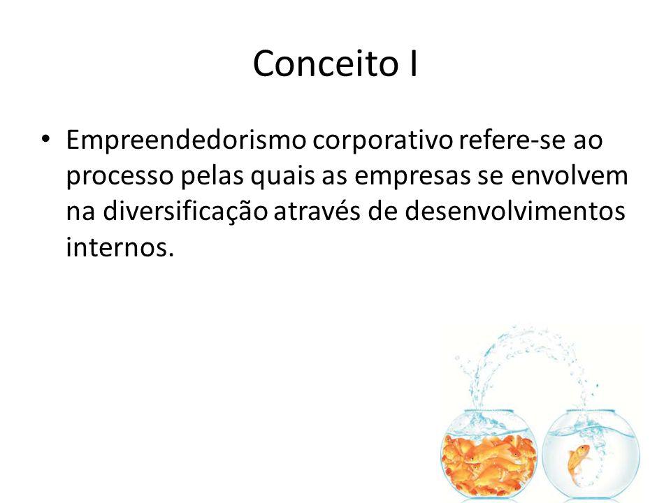 48/18 Conceito I Empreendedorismo corporativo refere-se ao processo pelas quais as empresas se envolvem na diversificação através de desenvolvimentos