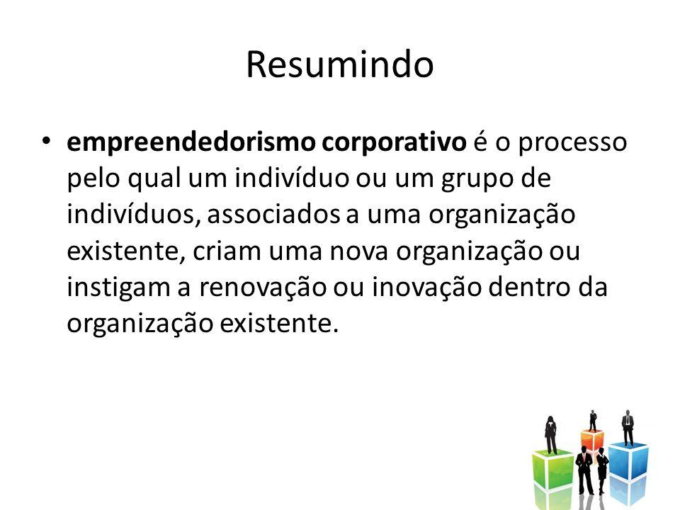 51/18 Resumindo empreendedorismo corporativo é o processo pelo qual um indivíduo ou um grupo de indivíduos, associados a uma organização existente, cr