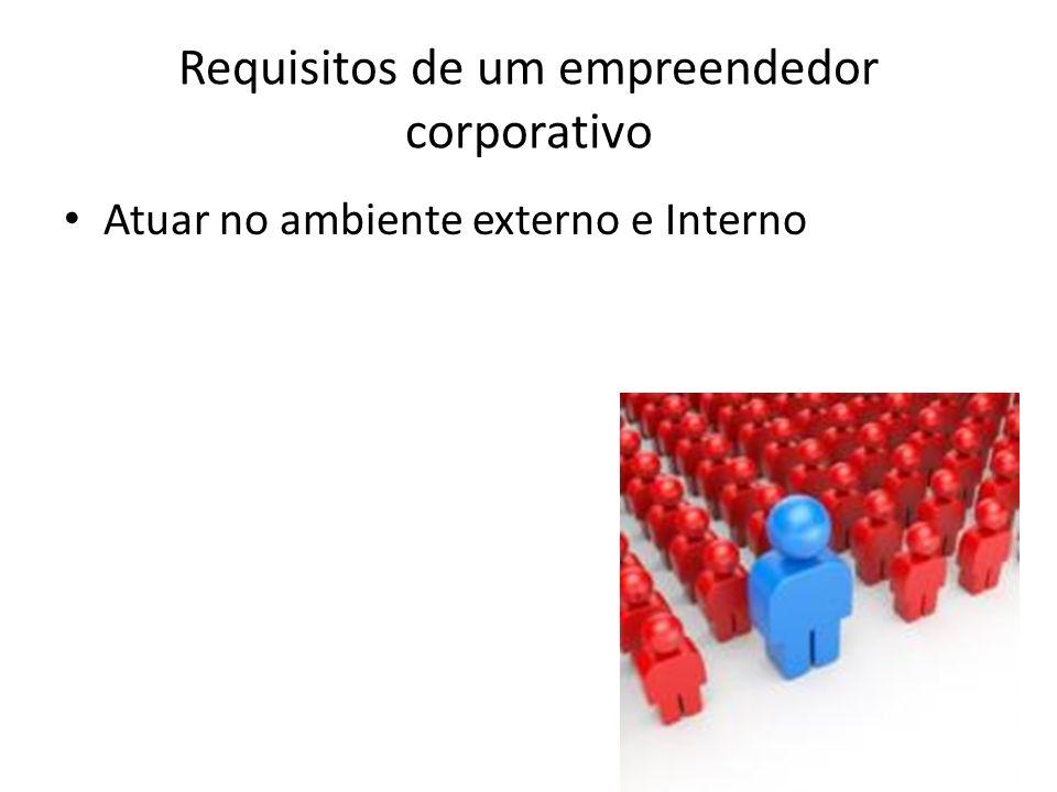 54/18 Requisitos de um empreendedor corporativo Atuar no ambiente externo e Interno