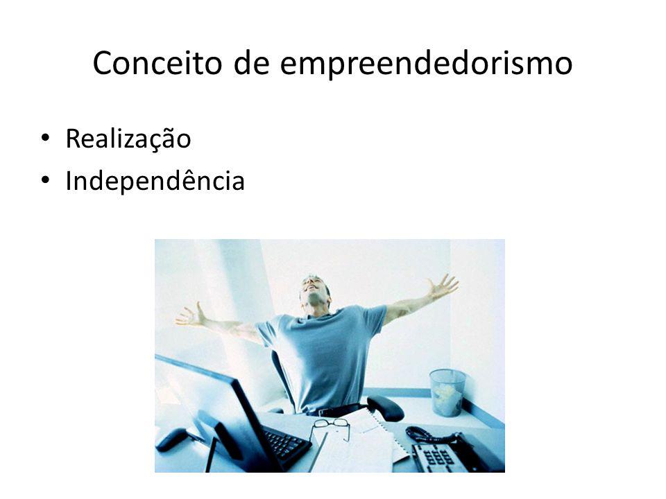 Conceito de empreendedorismo Realização Independência