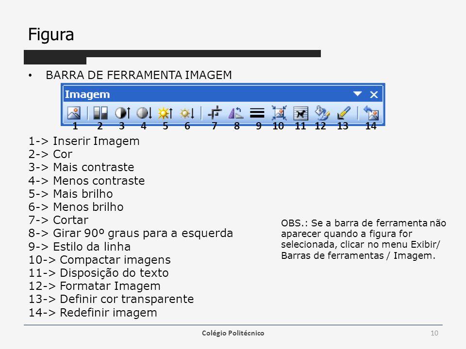 Figura BARRA DE FERRAMENTA IMAGEM 1-> Inserir Imagem 2-> Cor 3-> Mais contraste 4-> Menos contraste 5-> Mais brilho 6-> Menos brilho 7-> Cortar 8-> Girar 90º graus para a esquerda 9-> Estilo da linha 10-> Compactar imagens 11-> Disposição do texto 12-> Formatar Imagem 13-> Definir cor transparente 14-> Redefinir imagem Colégio Politécnico10 1 2 3 4 5 6 7 8 9 10 11 12 13 14 OBS.: Se a barra de ferramenta não aparecer quando a figura for selecionada, clicar no menu Exibir/ Barras de ferramentas / Imagem.