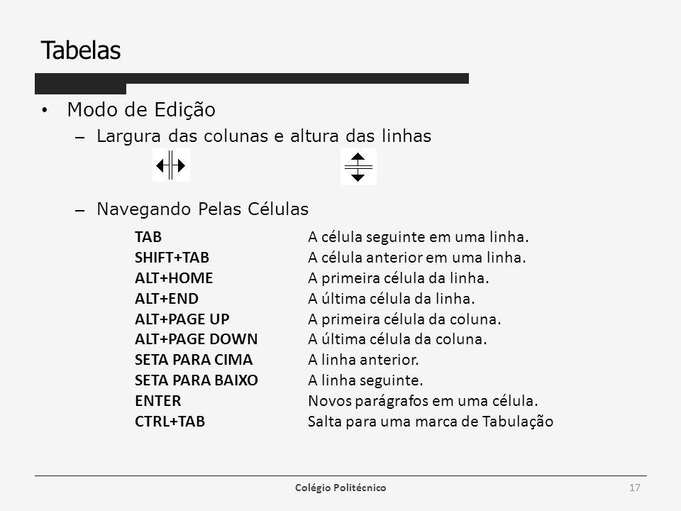 Tabelas Modo de Edição – Largura das colunas e altura das linhas – Navegando Pelas Células Colégio Politécnico17 TAB A célula seguinte em uma linha.
