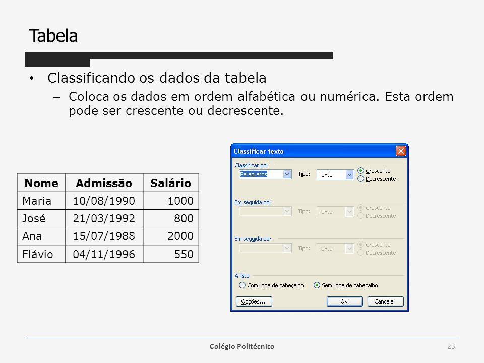Tabela Classificando os dados da tabela – Coloca os dados em ordem alfabética ou numérica. Esta ordem pode ser crescente ou decrescente. Colégio Polit
