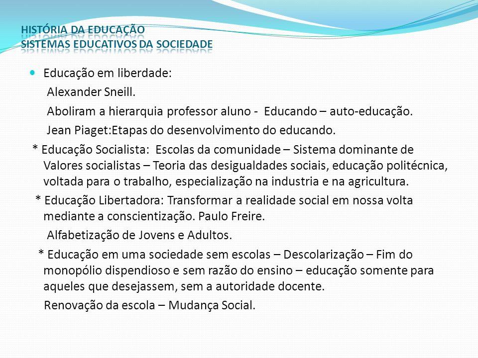 Educação Permanente: UNESCO( Organização das Nações Unidas para a educação e a ciência e cultura) – 1965 Educação Contínua planejada X Processo de integração Social,cultural.