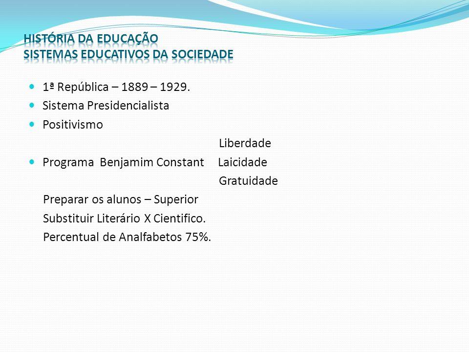 Reforma Rivadávia Correia – Liberdade de ensino Carlos Maximiliano – Ensino em estabelecimentos privados.