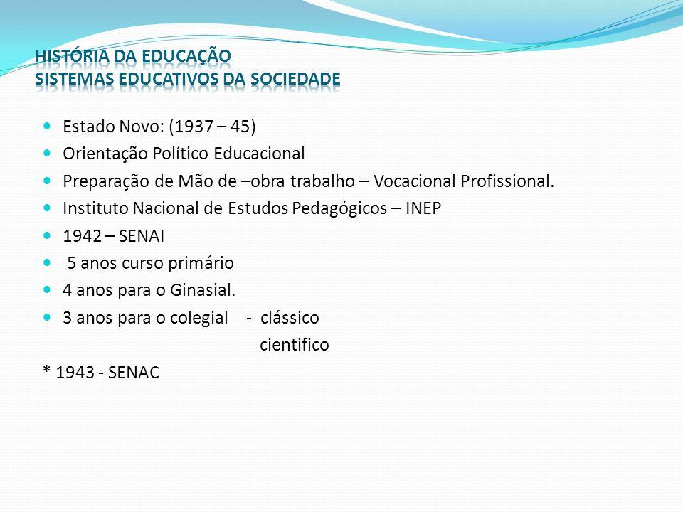 Nova República ( 1946-63) L.D.B – Lei das Diretrizes e Bases da Educação.