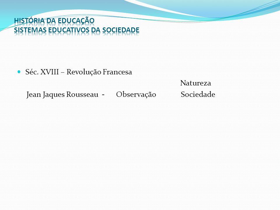 Séc.XIX / XX – Organização Sistemas Educativos.