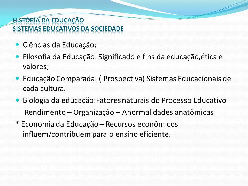 Psicologia da Educação:Comportamento humano, processo Educador X Educando - Relacionamentos intelectuais,afetivos,sociais.