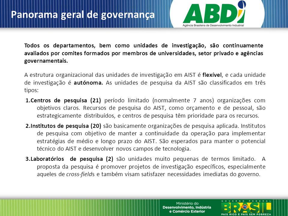 Panorama geral de governança A estrutura organizacional das unidades de investigação em AIST é flexível, e cada unidade de investigação é autónoma.