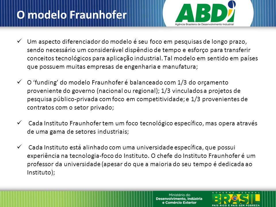 O modelo Fraunhofer Um aspecto diferenciador do modelo é seu foco em pesquisas de longo prazo, sendo necessário um considerável dispêndio de tempo e esforço para transferir conceitos tecnológicos para aplicação industrial.