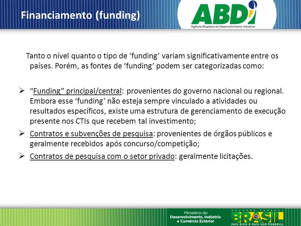 Financiamento (funding) Tanto o nível quanto o tipo de funding variam significativamente entre os países.