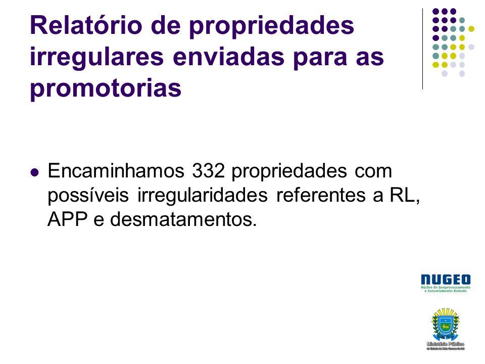 Relatório de propriedades irregulares enviadas para as promotorias Encaminhamos 332 propriedades com possíveis irregularidades referentes a RL, APP e desmatamentos.
