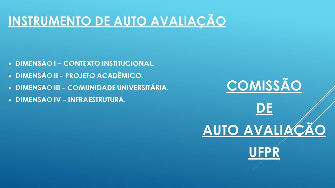 INSTRUMENTO DE AUTO AVALIAÇÃO DIMENSÃO I – CONTEXTO INSTITUCIONAL.