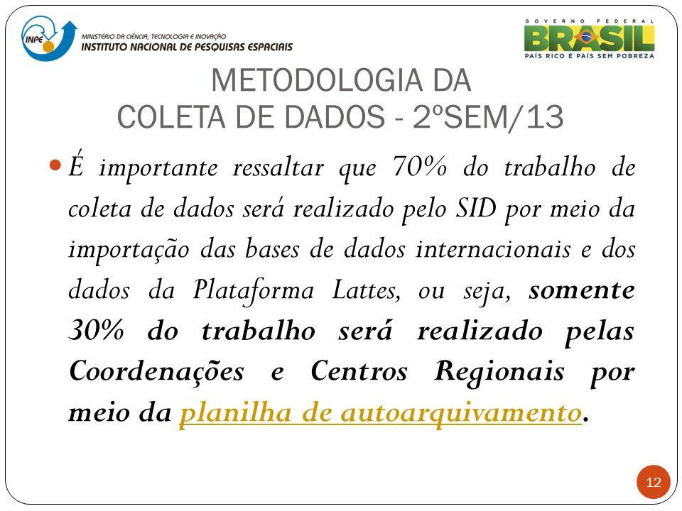 12 É importante ressaltar que 70% do trabalho de coleta de dados será realizado pelo SID por meio da importação das bases de dados internacionais e do