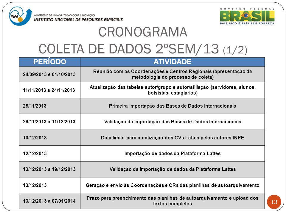 CRONOGRAMA COLETA DE DADOS 2ºSEM/13 (1/2) 13 PERÍODOATIVIDADE 24/09/2013 e 01/10/2013 Reunião com as Coordenações e Centros Regionais (apresentação da