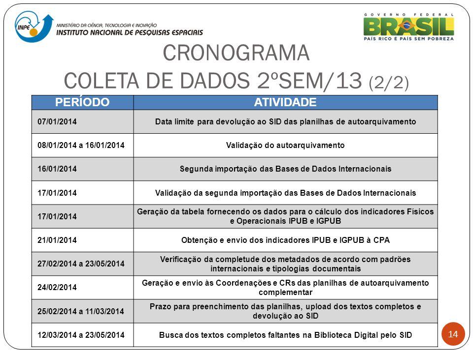 CRONOGRAMA COLETA DE DADOS 2ºSEM/13 (2/2) 14 PERÍODOATIVIDADE 07/01/2014Data limite para devolução ao SID das planilhas de autoarquivamento 08/01/2014
