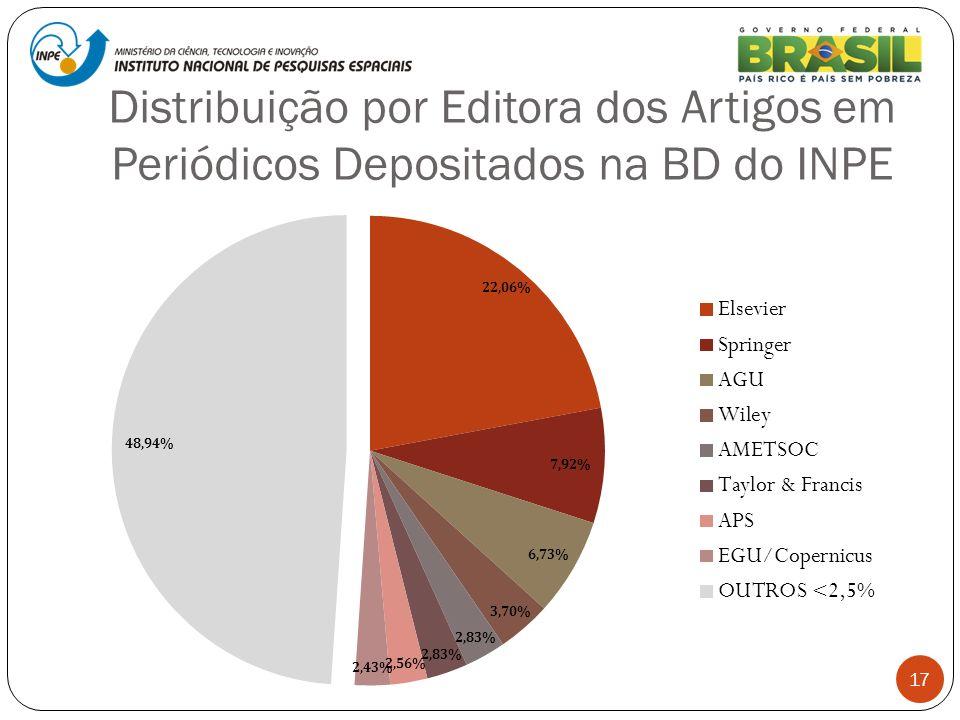 Distribuição por Editora dos Artigos em Periódicos Depositados na BD do INPE 17
