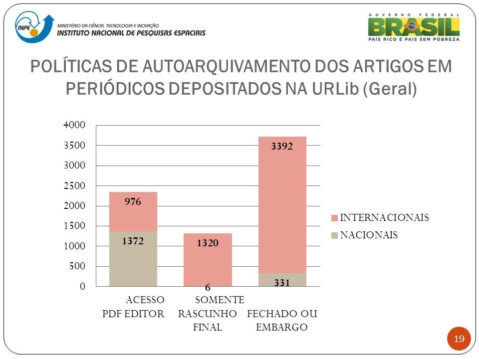 POLÍTICAS DE AUTOARQUIVAMENTO DOS ARTIGOS EM PERIÓDICOS DEPOSITADOS NA URLib (Geral) 19