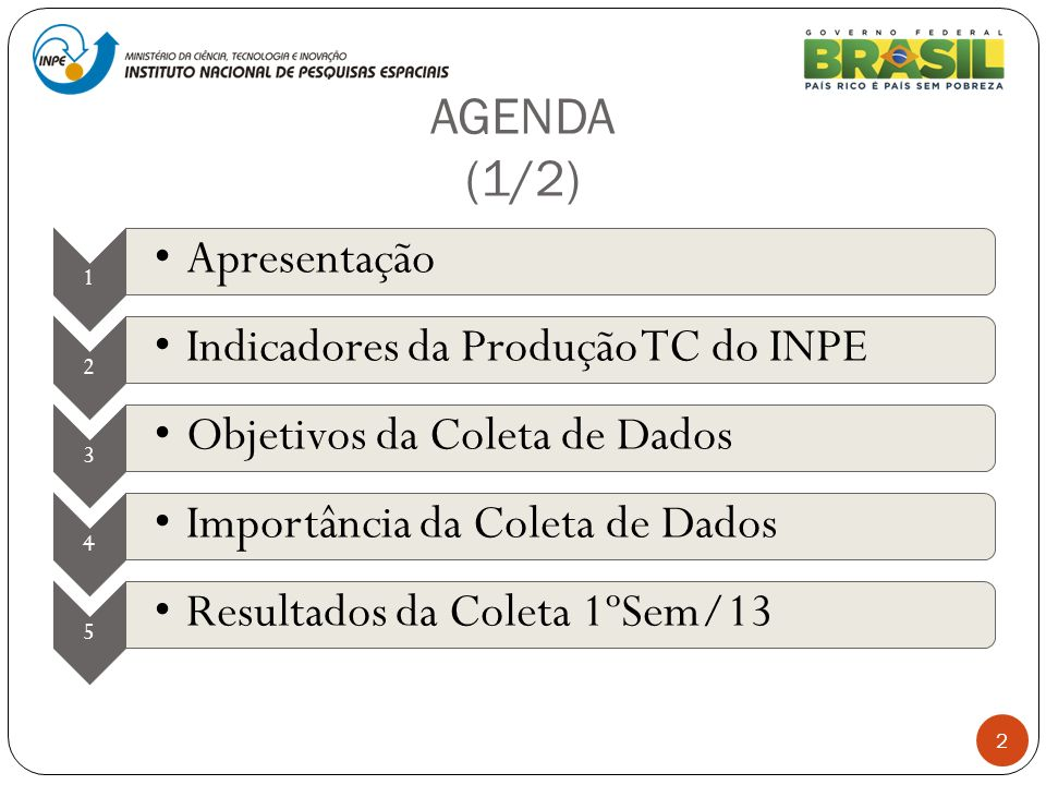 AGENDA (1/2) 2 1 Apresentação 2 Indicadores da Produção TC do INPE 3 Objetivos da Coleta de Dados 4 Importância da Coleta de Dados 5 Resultados da Col