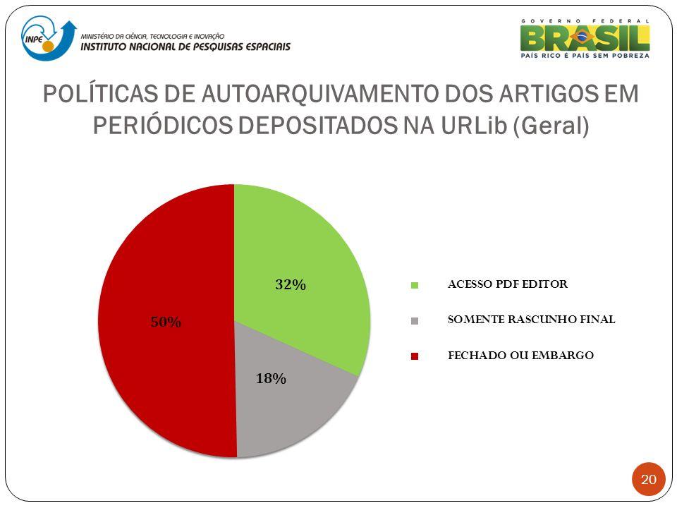 POLÍTICAS DE AUTOARQUIVAMENTO DOS ARTIGOS EM PERIÓDICOS DEPOSITADOS NA URLib (Geral) 20
