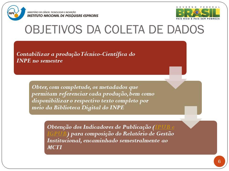 OBJETIVOS DA COLETA DE DADOS 6 Contabilizar a produção Técnico-Científica do INPE no semestre Obter, com completude, os metadados que permitam referen