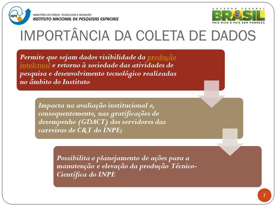 IMPORTÂNCIA DA COLETA DE DADOS 7 Permite que sejam dados visibilidade da produção intelctual e retorno à sociedade das atividades de pesquisa e desenv