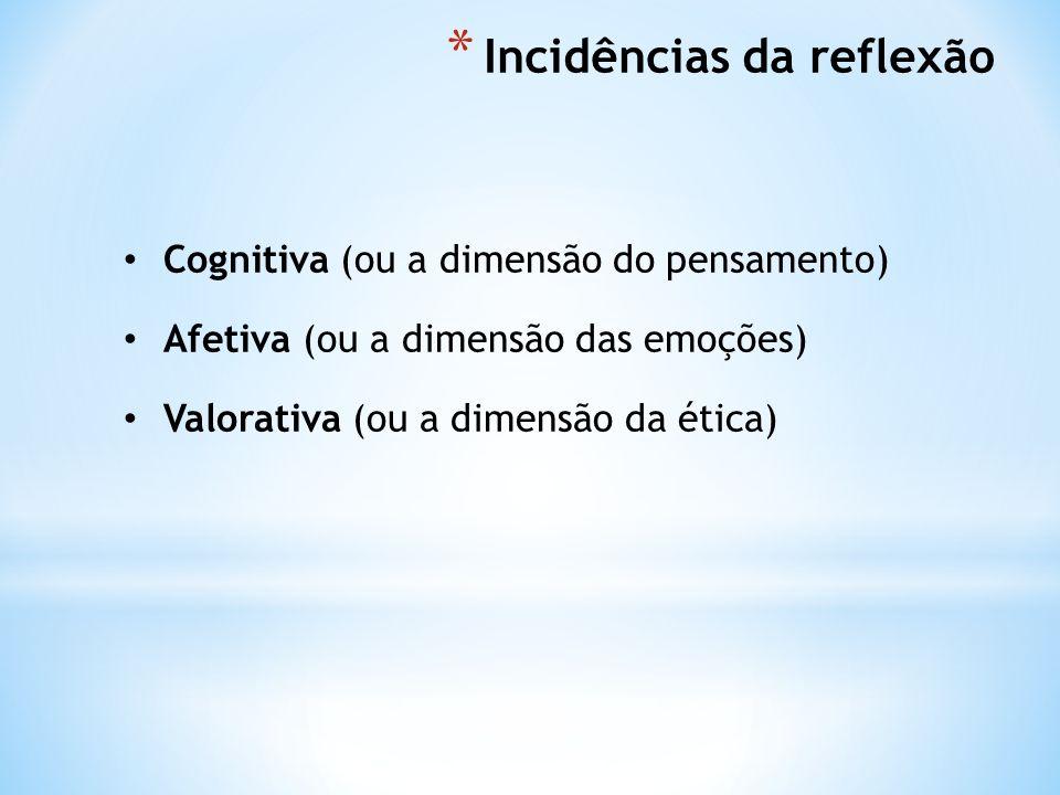* Incidências da reflexão Cognitiva (ou a dimensão do pensamento) Afetiva (ou a dimensão das emoções) Valorativa (ou a dimensão da ética)