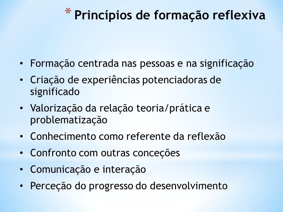 * Princípios de formação reflexiva Formação centrada nas pessoas e na significação Criação de experiências potenciadoras de significado Valorização da relação teoria/prática e problematização Conhecimento como referente da reflexão Confronto com outras conceções Comunicação e interação Perceção do progresso do desenvolvimento